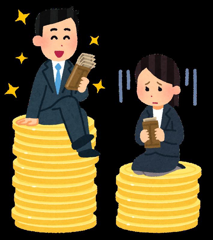 物とお金の関係